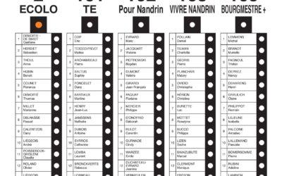 Vous ne savez pas encore pour qui voter ? N'hésitez plus ! :-)